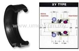 XY Type