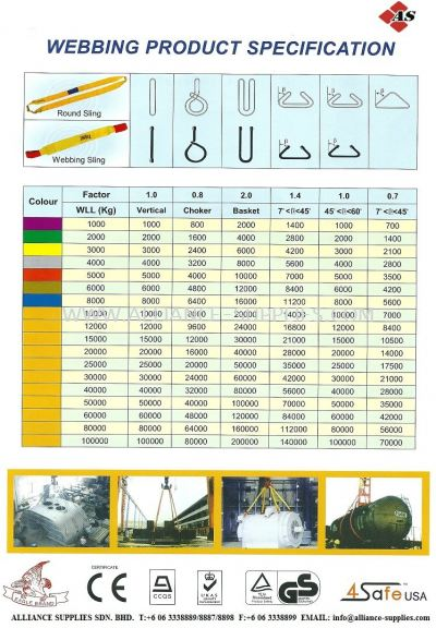 Webbing Products Specification