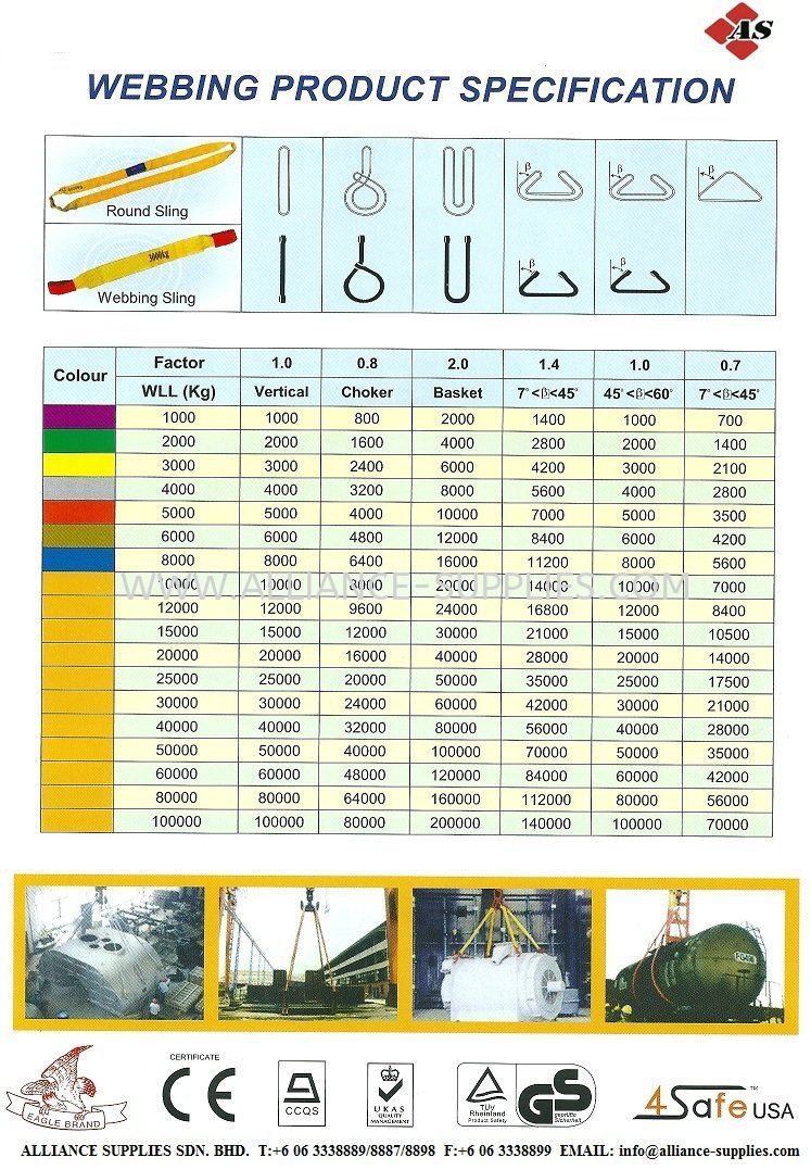Webbing Products Specification 21.3 Webbing Products 21.LIFTING/ RIGGING GEAR