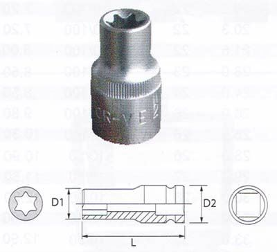 1 and 2 DR.Torx E-Socket
