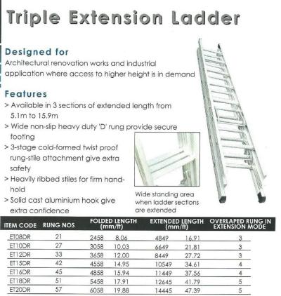 Everlas Triple Extension Ladder Model: ET08DR,ET10DR,ET12DR,ET15DR,ET16DR,ET18DR,ET20DR