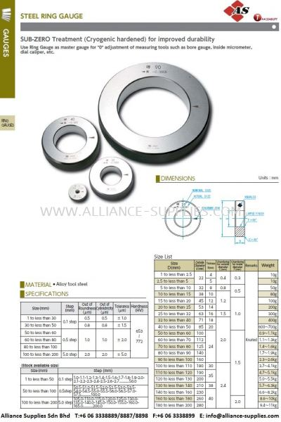 Steel Ring Gauge/ Carbide Ring Gauge/ Ceramic Ring Gauge