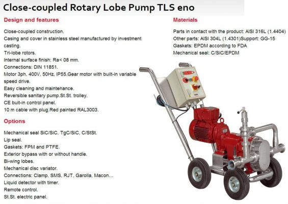 Close-coupled Rotary Lobe Pump TLS eno