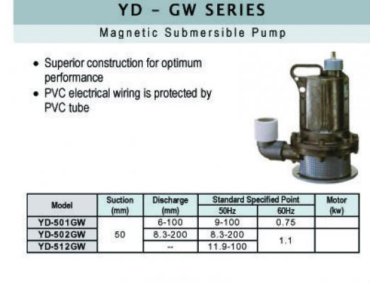 Magnetic Submersible Pump - YD-GW SERIES