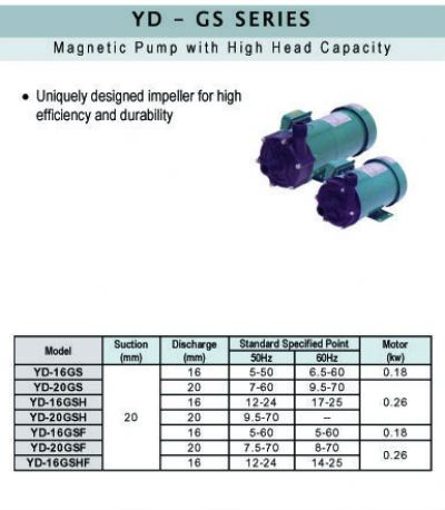 Magnetic Pump with High Head Capacity