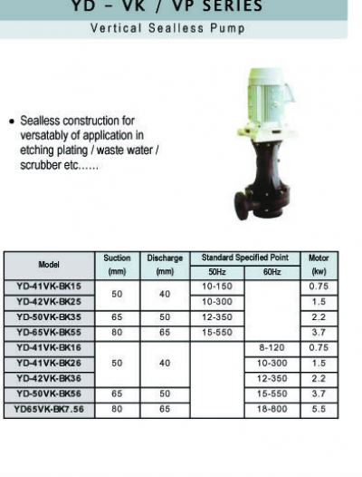 Vertical Sealless Pump - YD-VK/VP SERIES
