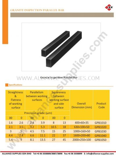 Granite Inspection Parallel Bar