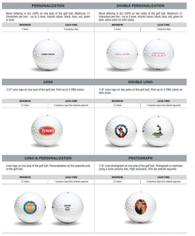 Titleist Golf Balls Customization Options