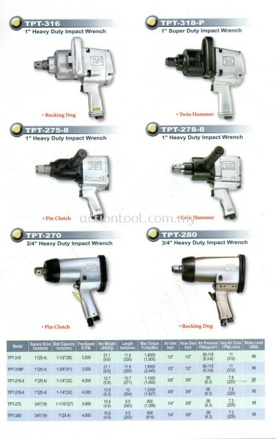 1'' Impact Wrench and 3/4'' Impact Wrench