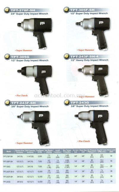 Composite Housing Impact Wrench