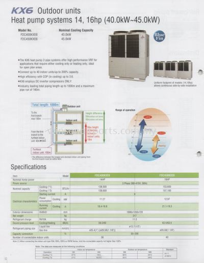 Heat Pump Systems 14,16hp (40.0kw ~ 45.0kw)
