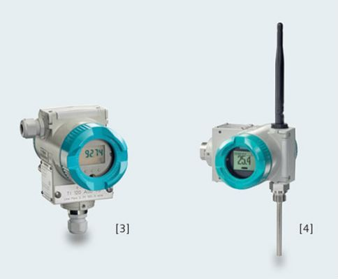 Transmitters for field-mounting