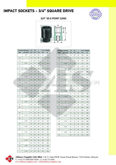 "OZAT Impact Sockets 6 pt - 3/4"" Square Drive, Metris, Inches, Deep"