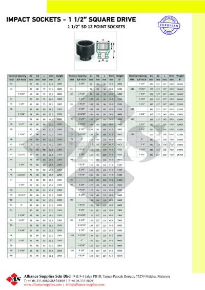 "OZAT Impact Sockets 12 point- 1 1/2"" Square Drive, Metrics, Inches, Regular"