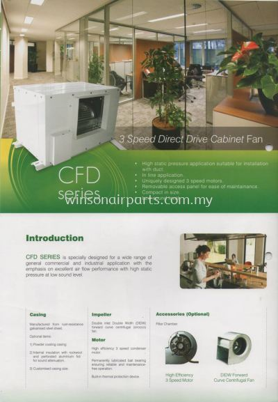 CFD Series