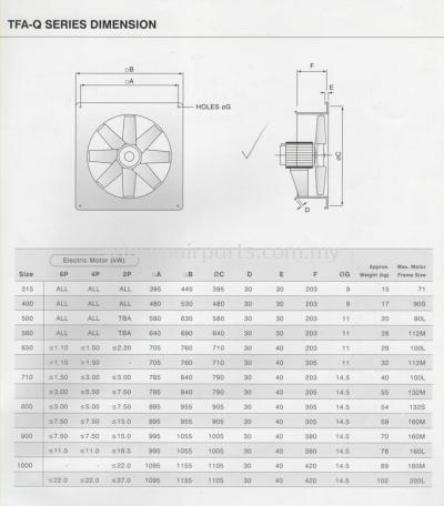 TFA - Q Series Dimension