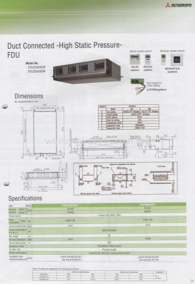 Duct Connected High Static Pressure FDU