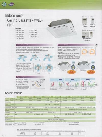 Ceiling Casetta 4 Way  FDT