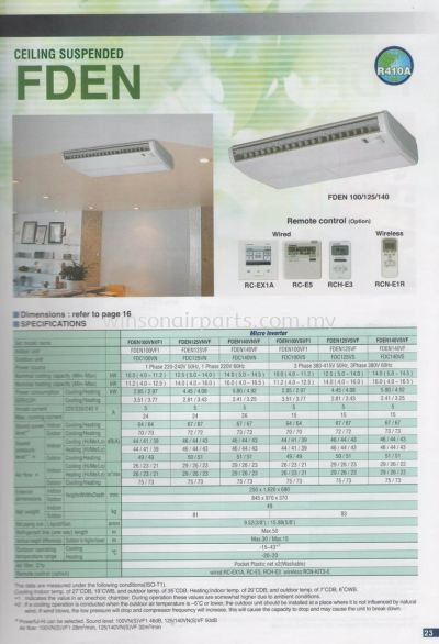 Micro Inverter - Ceiling Suspended FDEN