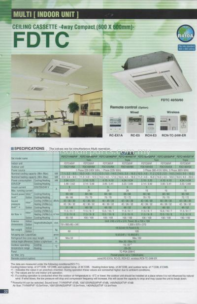 Multi (Indoor Unit) - Ceiling Cassette 4 Way Compact (600 x 600mm) FDTC