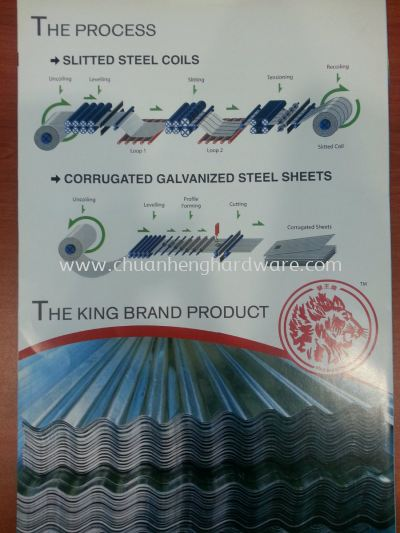corrugated galvanised steel sheets