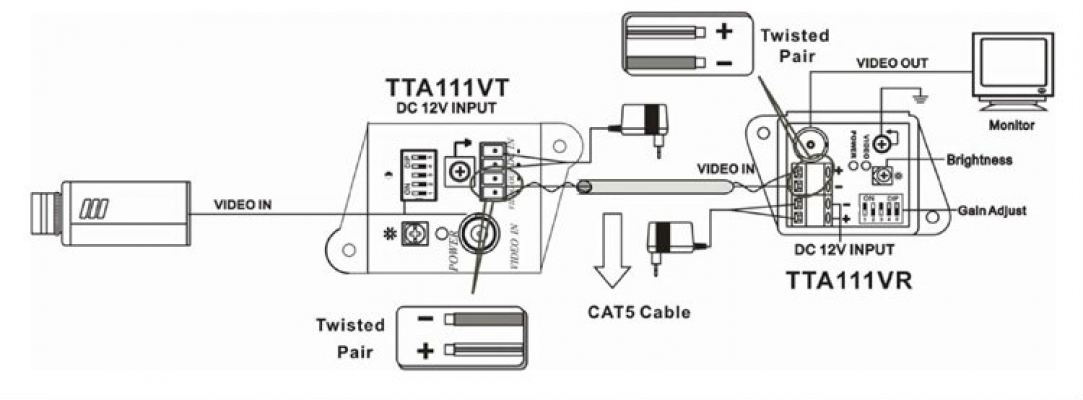 Long Range Twisted Pair Transmission System ( TTA111V )