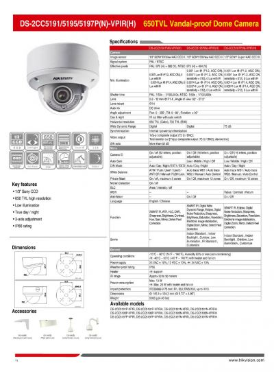 DS-2CC519151955197P(N)-VPIR(H) 650TVL Vandal-proof Dome Camera 072