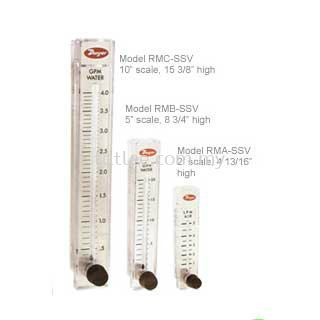 Series RM Rate-Master Flow Meters