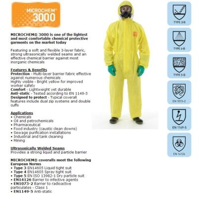microchem 3000