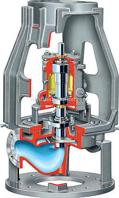 Mark 3 In-Line Overhung Chemical Process Pump