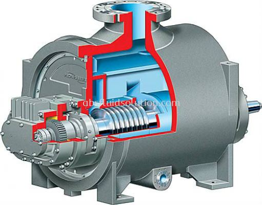 MP1 Multiphase Screw Pump
