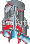 WDF Nuclear Vertical, Single Stage Pump IDP Centrifugal Pump 2