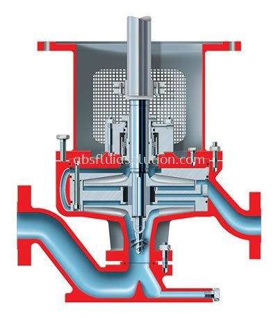 WMA2 Two Stage, Rigidly Coupled, Vertical In-line, Low-Flow, High-Head Process Pump