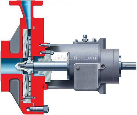 HPXM ISO 13709/API 610 (OH2) Low Flow, High Head Horizontal Process Pump