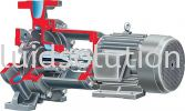 CPXM ISO Overhung, Close Coupled, Process Pump IDP Centrifugal Pump 2