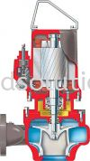 MSX Overhung, Solids Handling, Submersible Pump IDP Centrifugal Pump 2