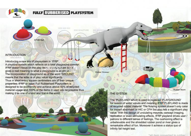 Full Rubberised Play System