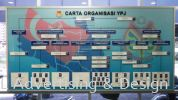 Carta Organisasi YPJ Acrylic mounted on GI Board Acrylic Signage