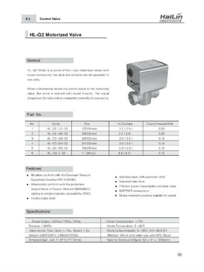 HaiLin Motorized Valve