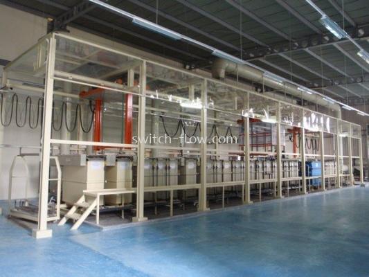Electrode Deposition Process Line