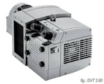DVT 3.60, DVT 3.80, DVT 3.100, DVT 3.140, DVX 3.60, DVX 3.80, DVX 3.100, DVX 3.140, DVTLF 2.250 K