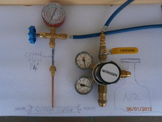 Copper Pressure Test Accessories Package