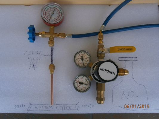 Copper Pressure Test Accessories Package