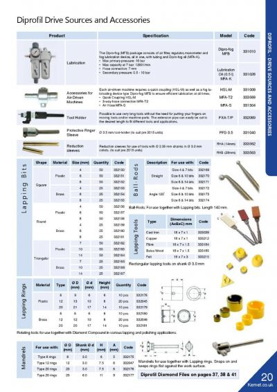 Diprofil - Drive Sources and Accessories