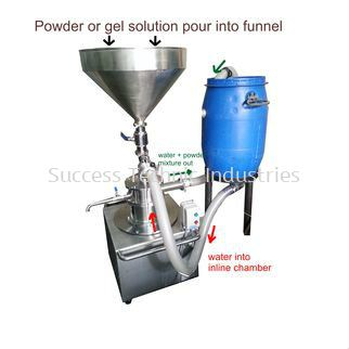 VT300 Series Vertical Inline Homogenizer with Products Flow Explanation