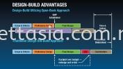 Design and Build advantages Stage 1 - The DnB concept Bungalow Design and Build