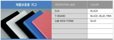 Sponge (EVA, EPDM, T-Board etc) Board Protection Materials
