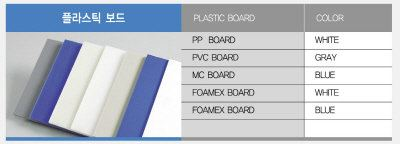 PP Board (Plastic Board)