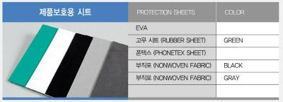 Protection Sheet