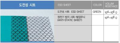 ESD Sheet